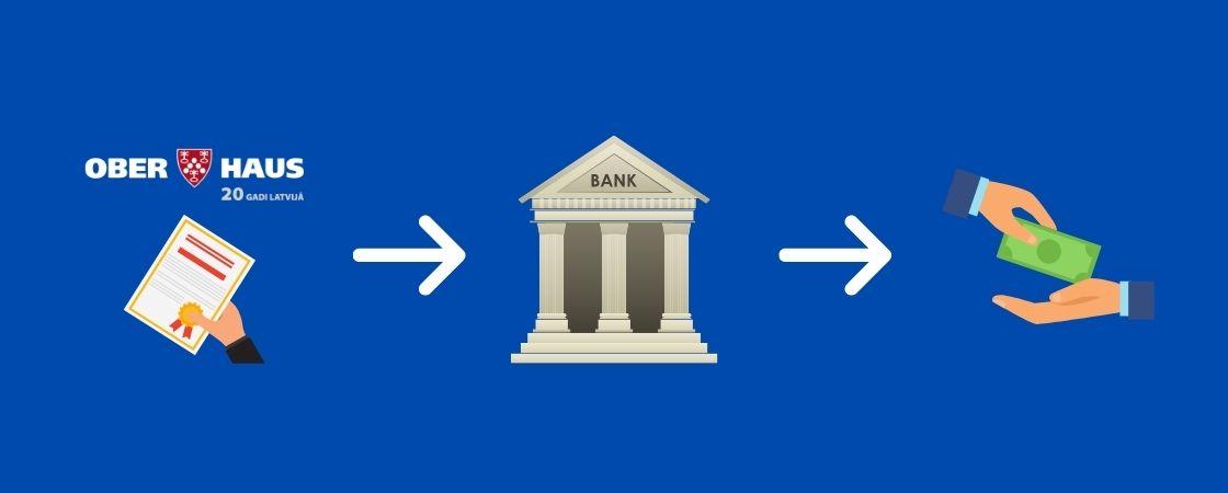 vērtēšana bankas kredītam